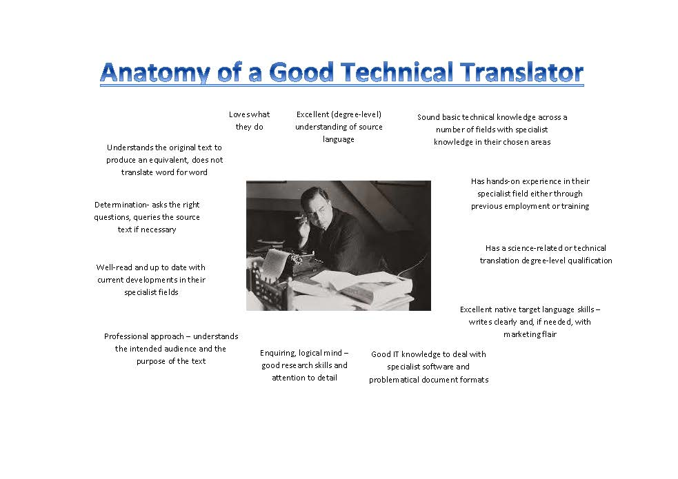 Anatomy of a Good Technical Translator
